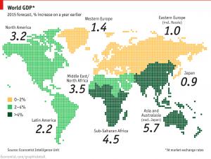 economic forecast 2015